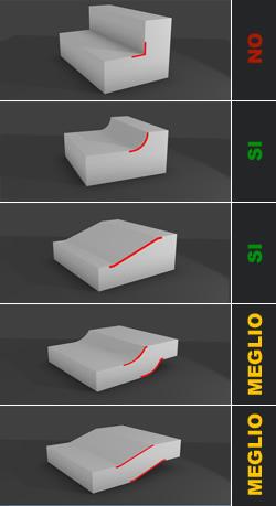 spessori-progettazione-poliuretano