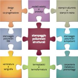 competenze-integrate-stampaggio-poliuretano-rigido